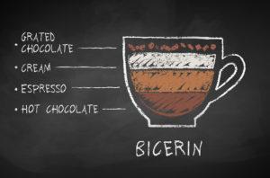 Bicerin - cafea cu ciocolata